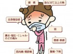 インフルエンザの主な症状
