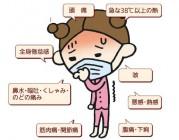 インフルエンザ。予防していてもかかってしまった時は・・・