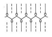 1×1リブ編成図